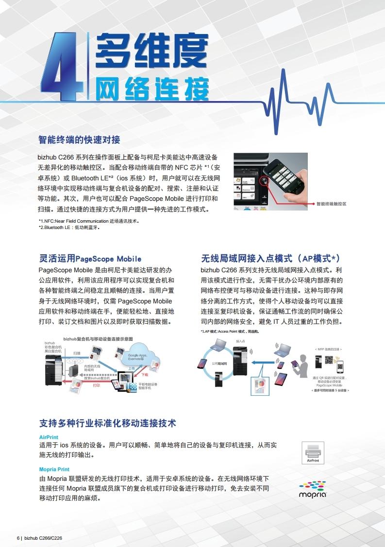 bizhubC266_C226.pdf_page_6.jpg